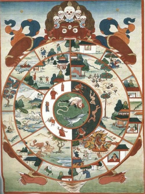 tibetan_wheel_of_existence