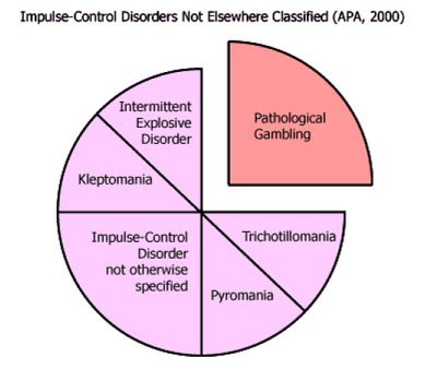 impulse control disorders Some medications used to treat parkinson's disease (pd) may cause impulsive  behaviors as a side effect impulse control disorders (icds) are behavioral.